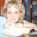 Сайт знакомств с женщинами Сыктывкар