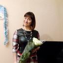 Сайт знакомств с женщинами Батайск