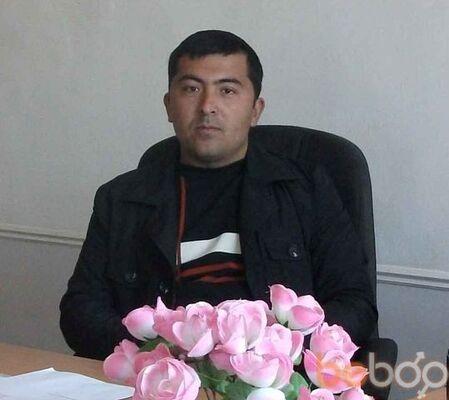 Фото мужчины XAN0062, Наманган, Узбекистан, 32