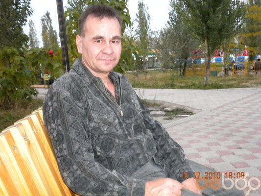 Фото мужчины syava2584, Бишкек, Кыргызстан, 48
