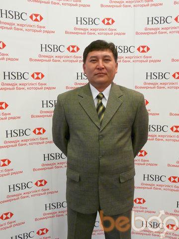 Фото мужчины Fazil, Астана, Казахстан, 48